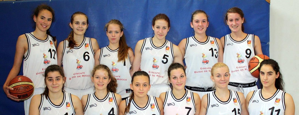 Basketballerinnen 2014